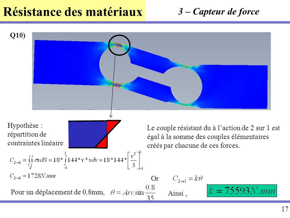Résistance des matériaux 17 3 – Capteur de force Q10) Hypothèse : répartition de contraintes linéaire Le couple résistant du à laction de 2 sur 1 est