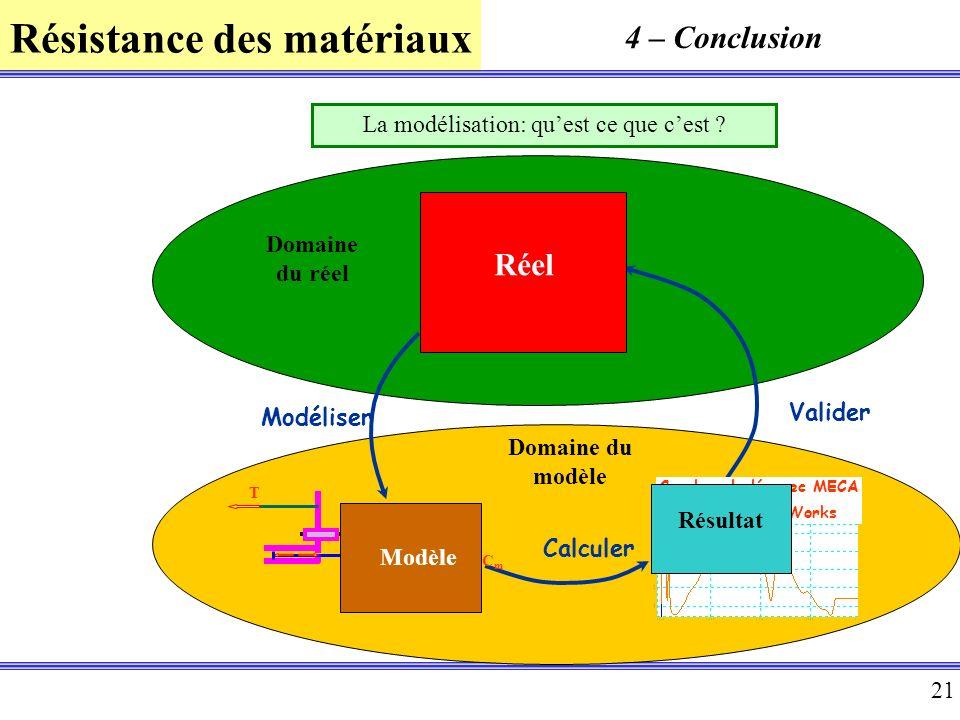Résistance des matériaux 21 Domaine du réel Domaine du modèle Réel Modéliser Calculer Valider Couple calculé avec MECA 3D pour SolidWorks Résultat T C