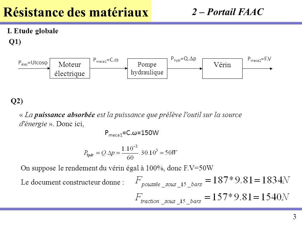 Résistance des matériaux 3 2 – Portail FAAC Moteur électrique P élec =UIcos Pompe hydraulique Vérin P meca1 =C. P hydr =Q. p P meca2 =F.V « La puissan