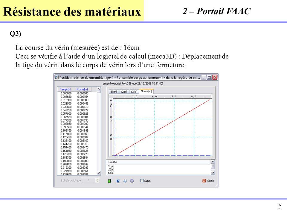 Résistance des matériaux 5 2 – Portail FAAC Q3) La course du vérin (mesurée) est de : 16cm Ceci se vérifie à laide dun logiciel de calcul (meca3D) : D