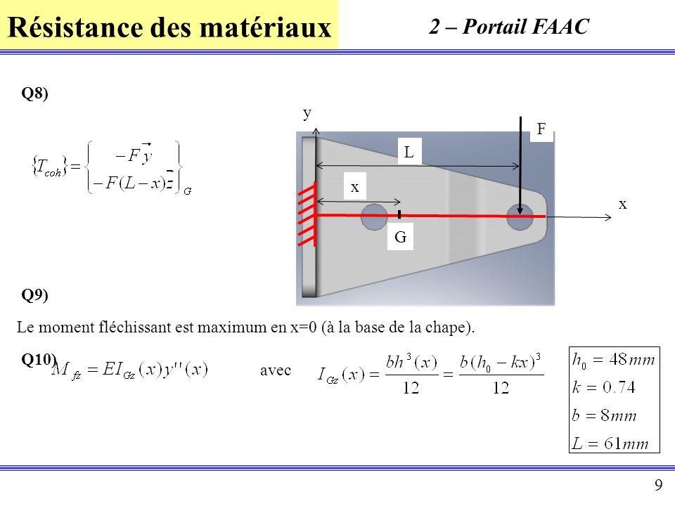 Résistance des matériaux 9 2 – Portail FAAC Q8) F x y x G L Q9) Le moment fléchissant est maximum en x=0 (à la base de la chape). Q10) avec