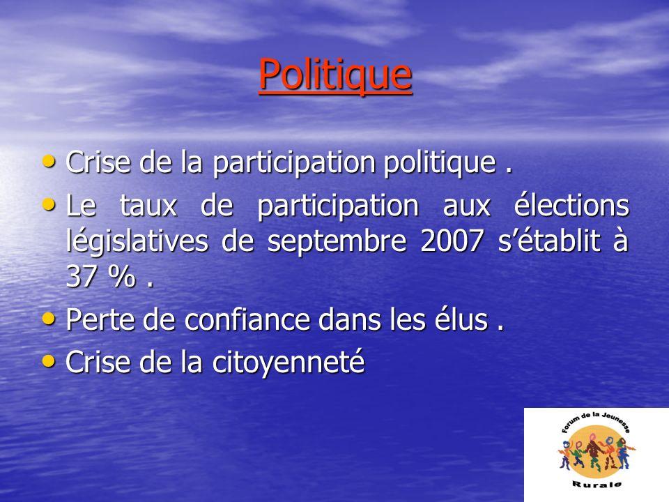 Politique Crise de la participation politique. Crise de la participation politique. Le taux de participation aux élections législatives de septembre 2