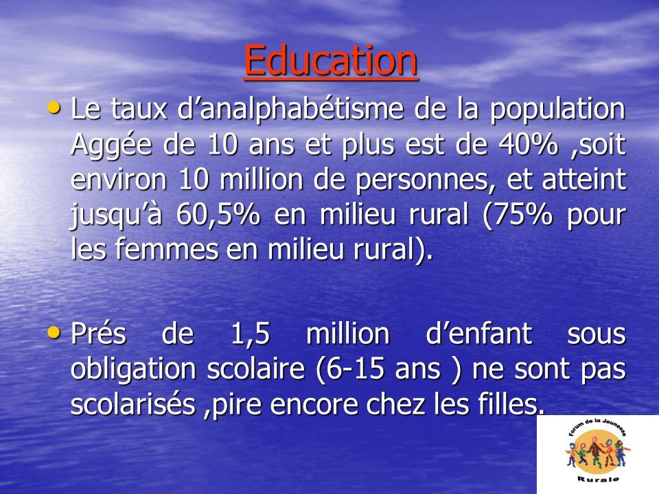 Education Le taux danalphabétisme de la population Aggée de 10 ans et plus est de 40%,soit environ 10 million de personnes, et atteint jusquà 60,5% en