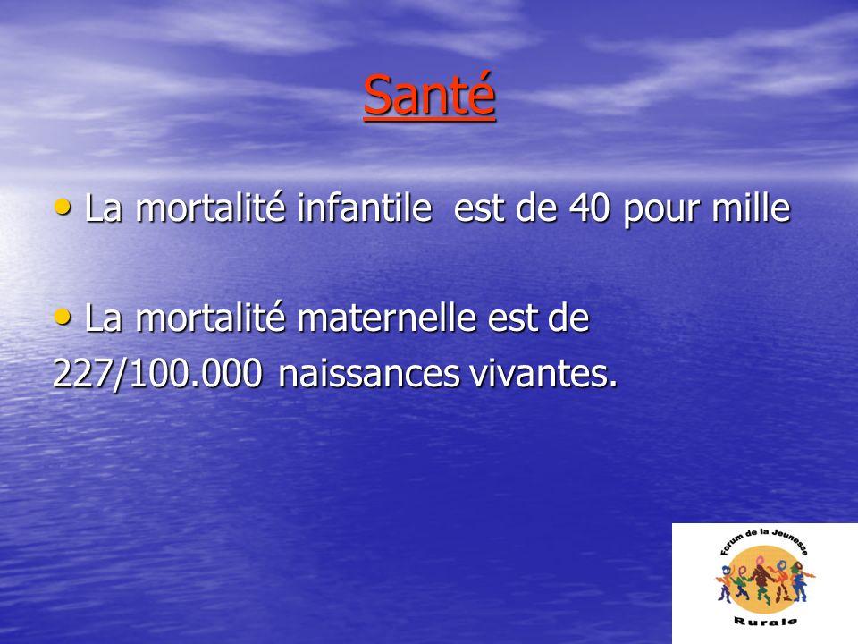 Santé La mortalité infantile est de 40 pour mille La mortalité infantile est de 40 pour mille La mortalité maternelle est de La mortalité maternelle e