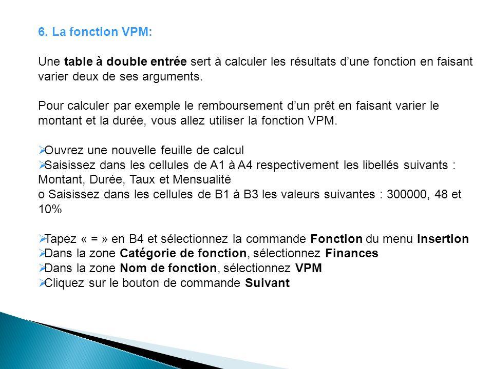 6. La fonction VPM: Une table à double entrée sert à calculer les résultats dune fonction en faisant varier deux de ses arguments. Pour calculer par e