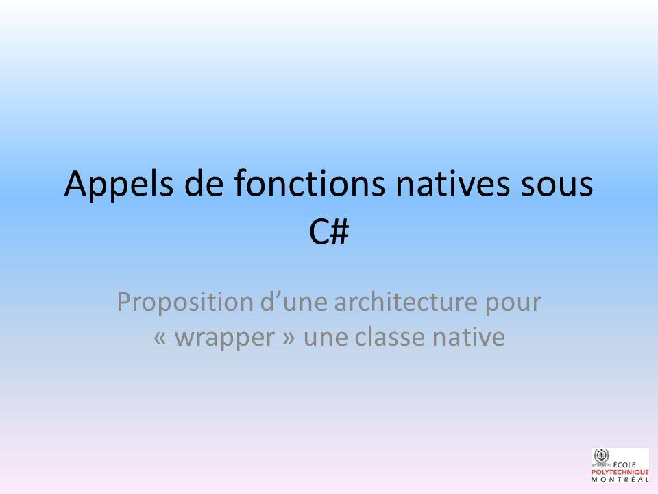 Managed code vs Unmanaged code C++ (compilation, décoration, exportation) Fonctionnalités « interops » de.NET Architecture proposée Création des 4 projets Déploiement