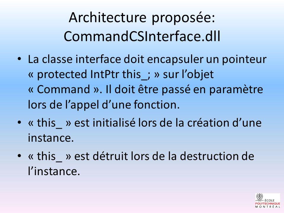 Architecture proposée: CommandCSInterface.dll La classe interface doit encapsuler un pointeur « protected IntPtr this_; » sur lobjet « Command ».