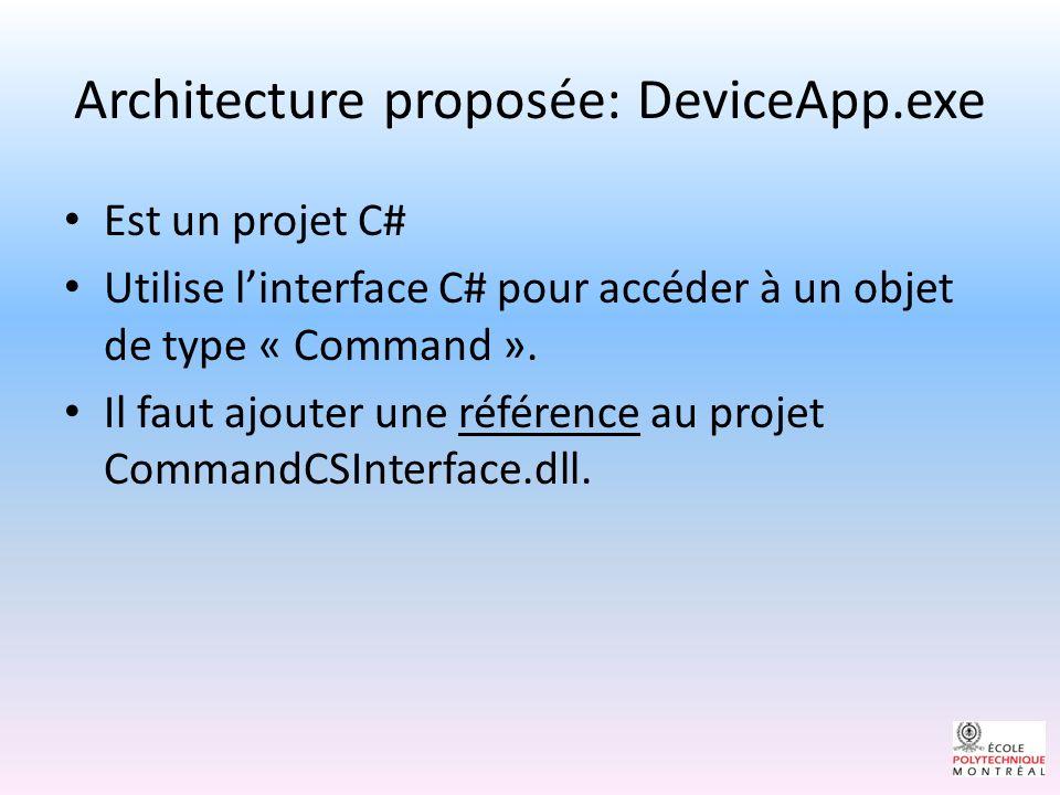Architecture proposée: DeviceApp.exe Est un projet C# Utilise linterface C# pour accéder à un objet de type « Command ».