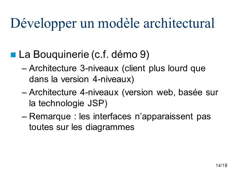 14/19 Développer un modèle architectural La Bouquinerie (c.f. démo 9) –Architecture 3-niveaux (client plus lourd que dans la version 4-niveaux) –Archi