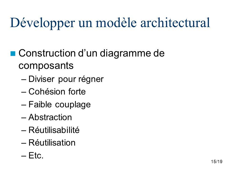 15/19 Développer un modèle architectural Construction dun diagramme de composants –Diviser pour régner –Cohésion forte –Faible couplage –Abstraction –