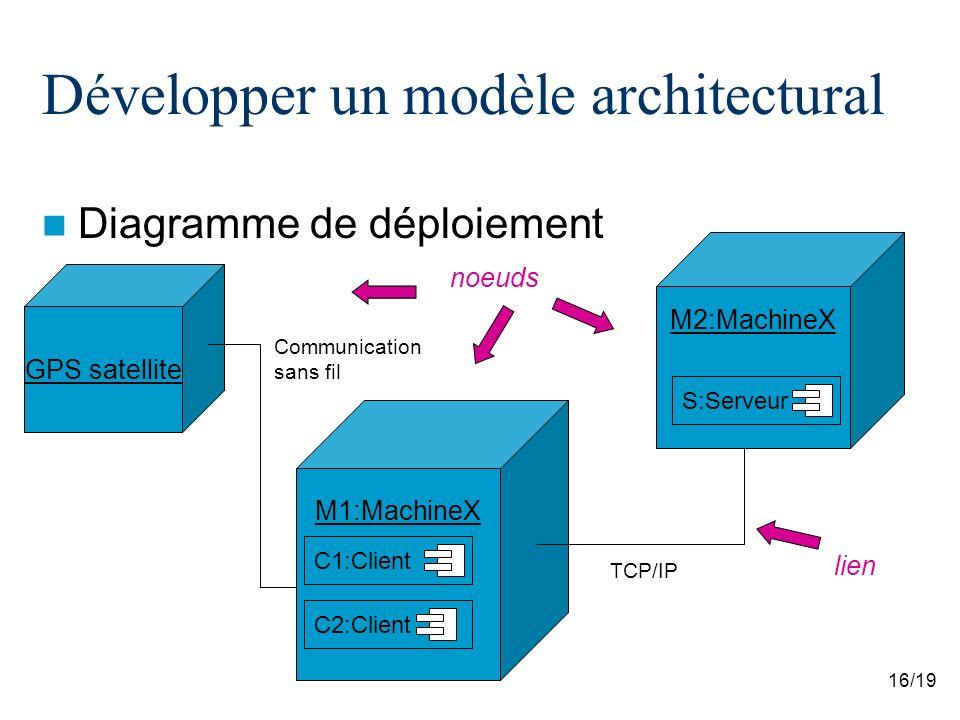 16/19 Développer un modèle architectural Diagramme de déploiement GPS satellite M1:MachineX M2:MachineX C1:Client C2:Client S:Serveur Communication sa