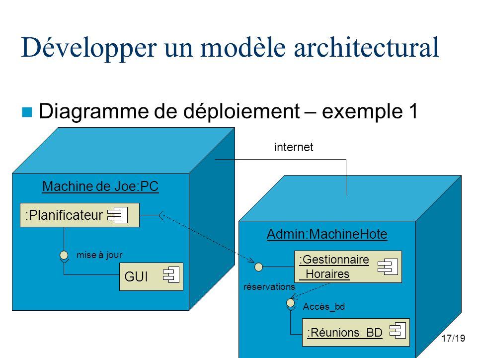 17/19 Machine de Joe:PC Développer un modèle architectural Diagramme de déploiement – exemple 1 :Planificateur GUI mise à jour Admin:MachineHote :Gest
