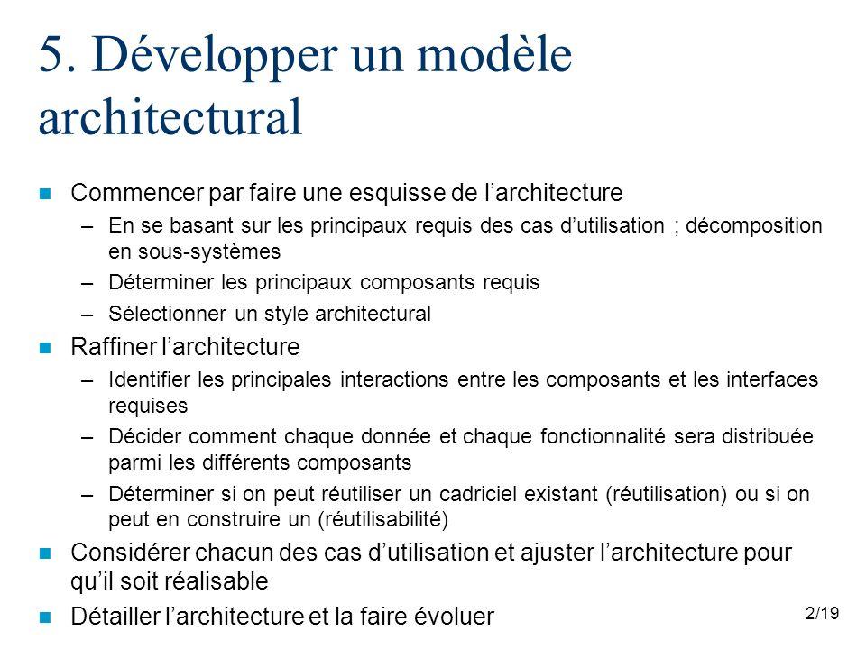 2/19 5. Développer un modèle architectural Commencer par faire une esquisse de larchitecture –En se basant sur les principaux requis des cas dutilisat