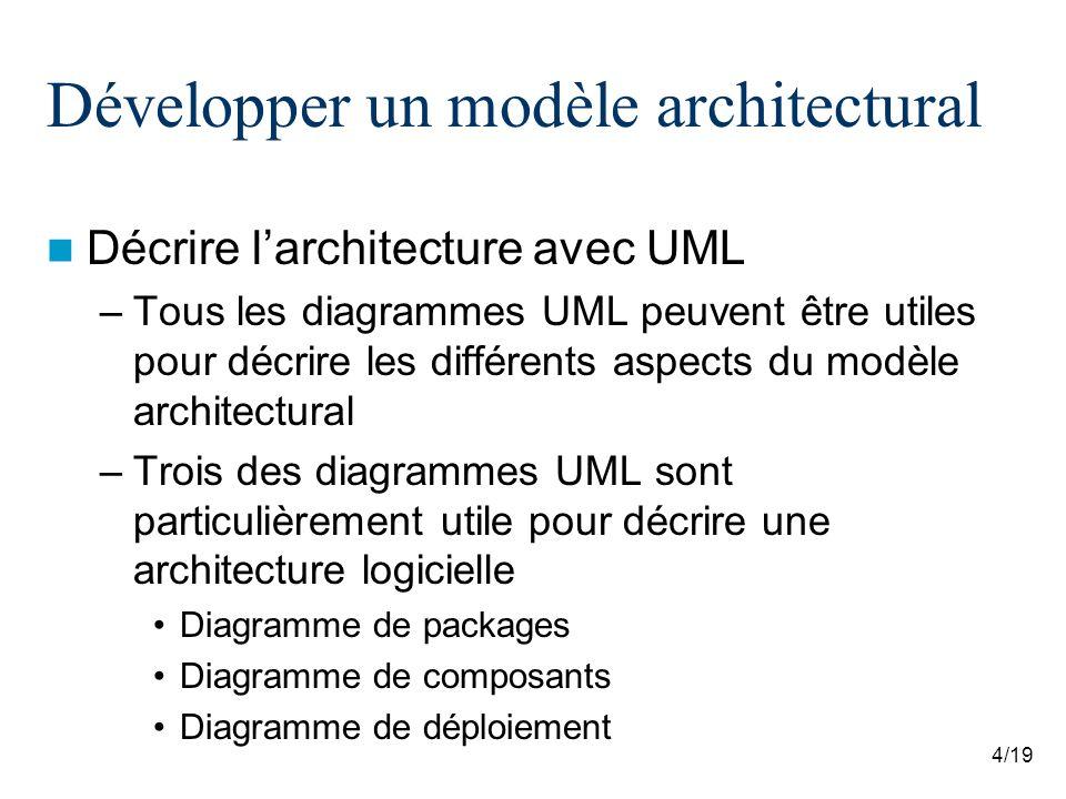 5/19 Développer un modèle architectural Diagramme de packages –Paquetage = Collection déléments de modélisation UML (e.g., classes, use cases, etc.) groupés ensemble car liés logiquement –Il faut essayer de maximiser la cohésion au sein des paquetages (éléments liés) et minimiser le couplage entre eux Dépendance : un paquetage est dépendant dun autre sil lutilise… SimpleChat Client Common OCSF Client Server >