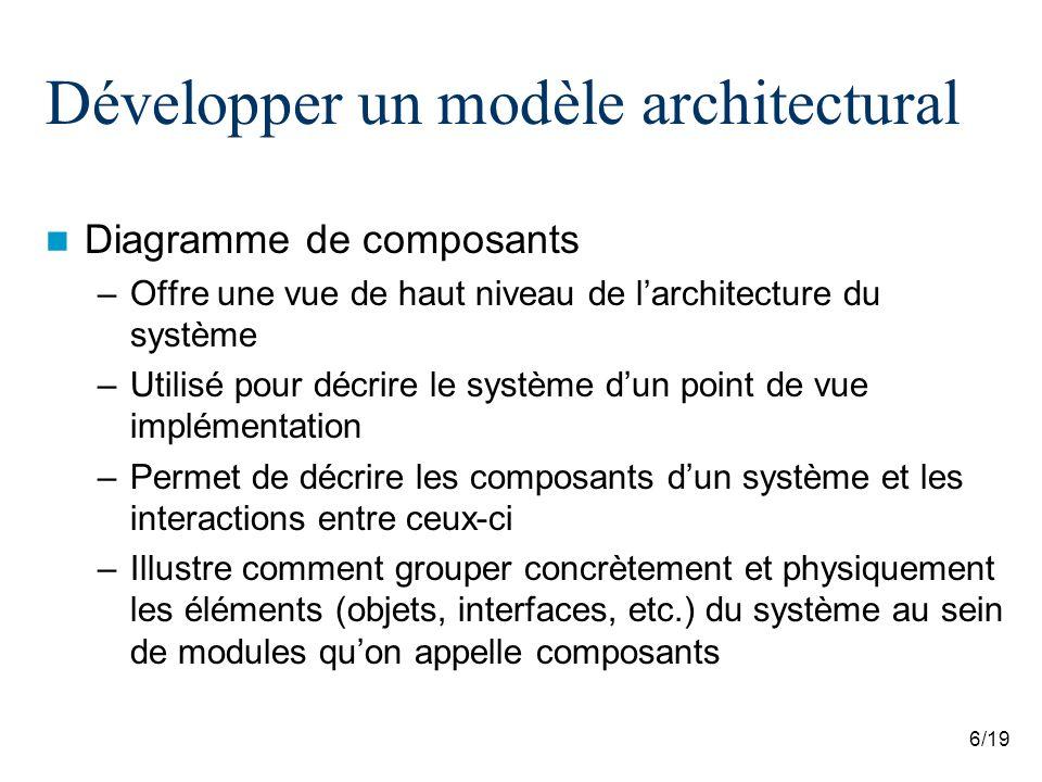 6/19 Développer un modèle architectural Diagramme de composants –Offre une vue de haut niveau de larchitecture du système –Utilisé pour décrire le sys