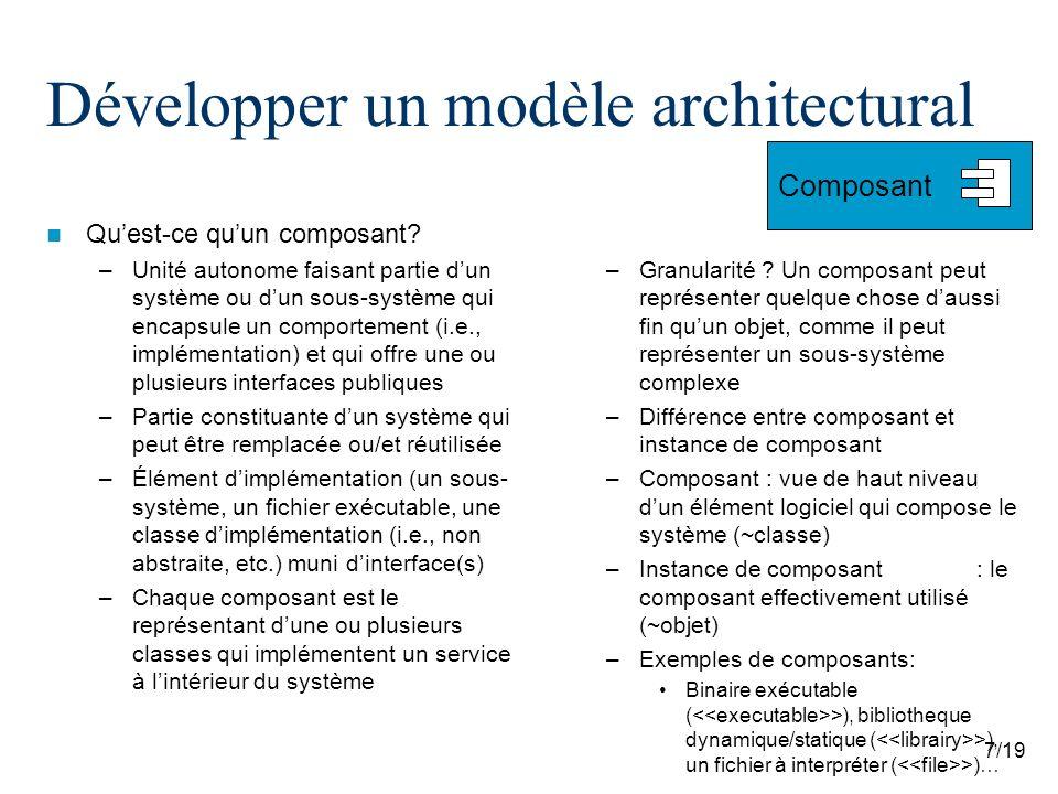 7/19 Développer un modèle architectural Quest-ce quun composant? –Unité autonome faisant partie dun système ou dun sous-système qui encapsule un compo