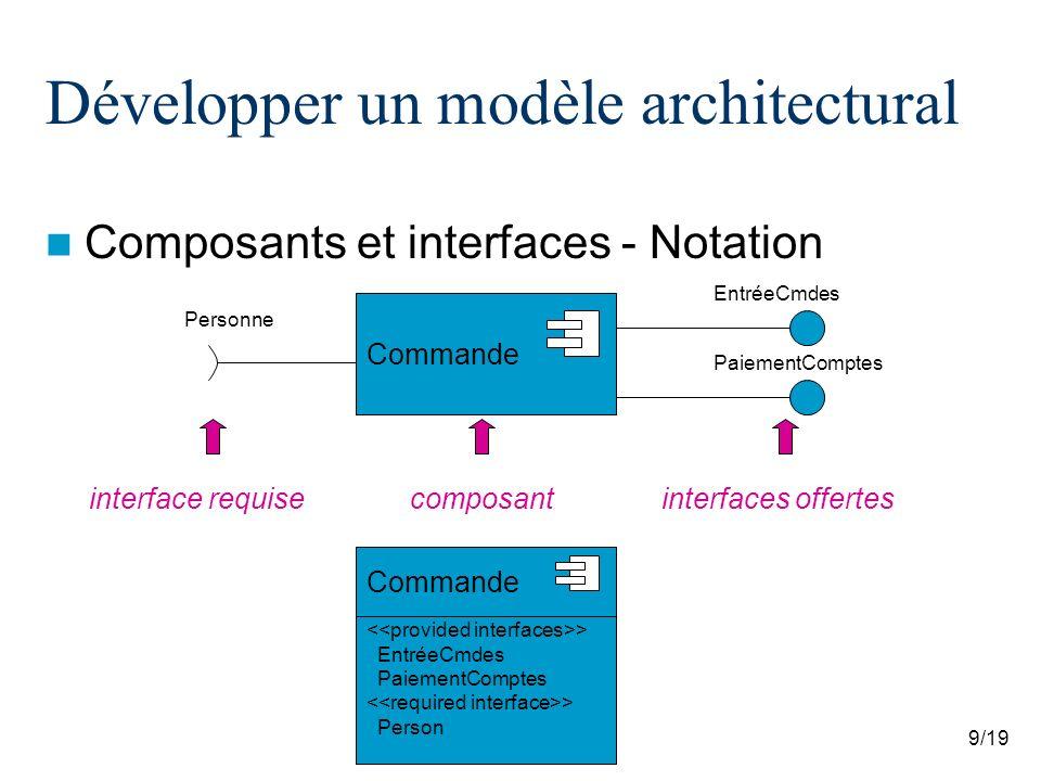 9/19 Développer un modèle architectural Composants et interfaces - Notation Commande EntréeCmdes PaiementComptes Personne composantinterface requisein