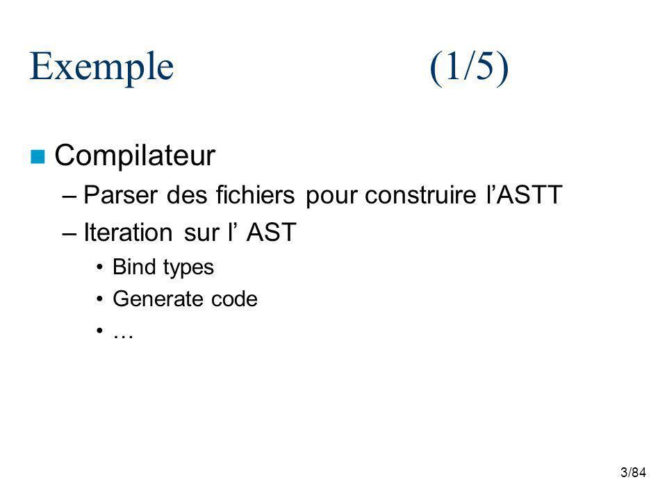 3/84 Exemple (1/5) Compilateur –Parser des fichiers pour construire lASTT –Iteration sur l AST Bind types Generate code …
