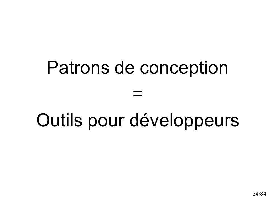 34/84 Patrons de conception = Outils pour développeurs