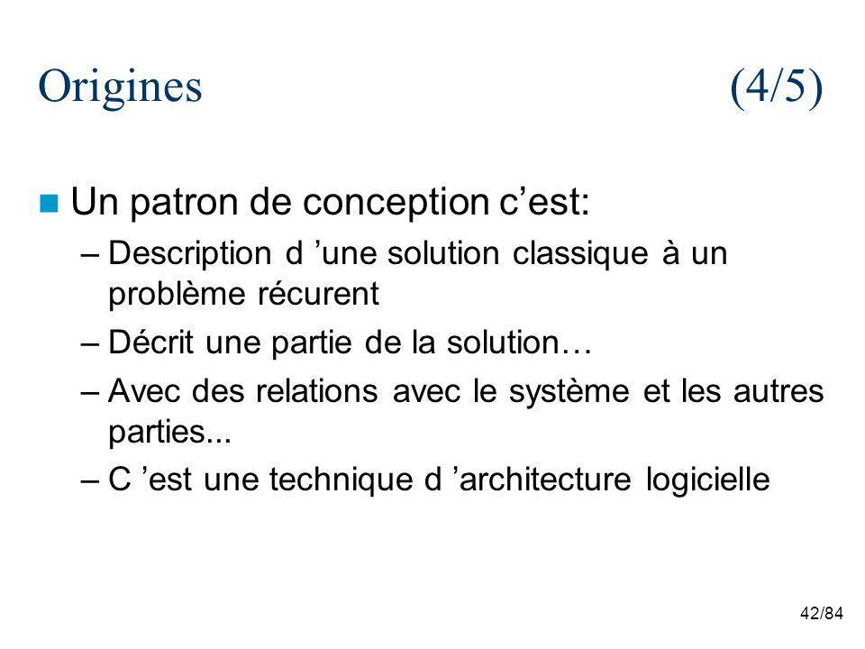 42/84 Origines(4/5) Un patron de conception cest: –Description d une solution classique à un problème récurent –Décrit une partie de la solution… –Avec des relations avec le système et les autres parties...