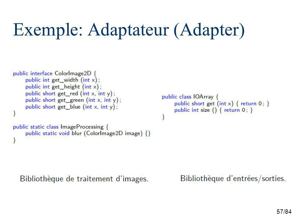 57/84 Exemple: Adaptateur (Adapter)