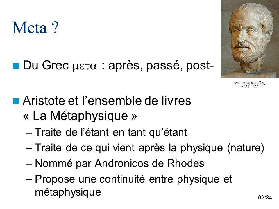 62/84 Meta ? Du Grec : après, passé, post- Aristote et lensemble de livres « La Métaphysique » –Traite de létant en tant quétant –Traite de ce qui vie