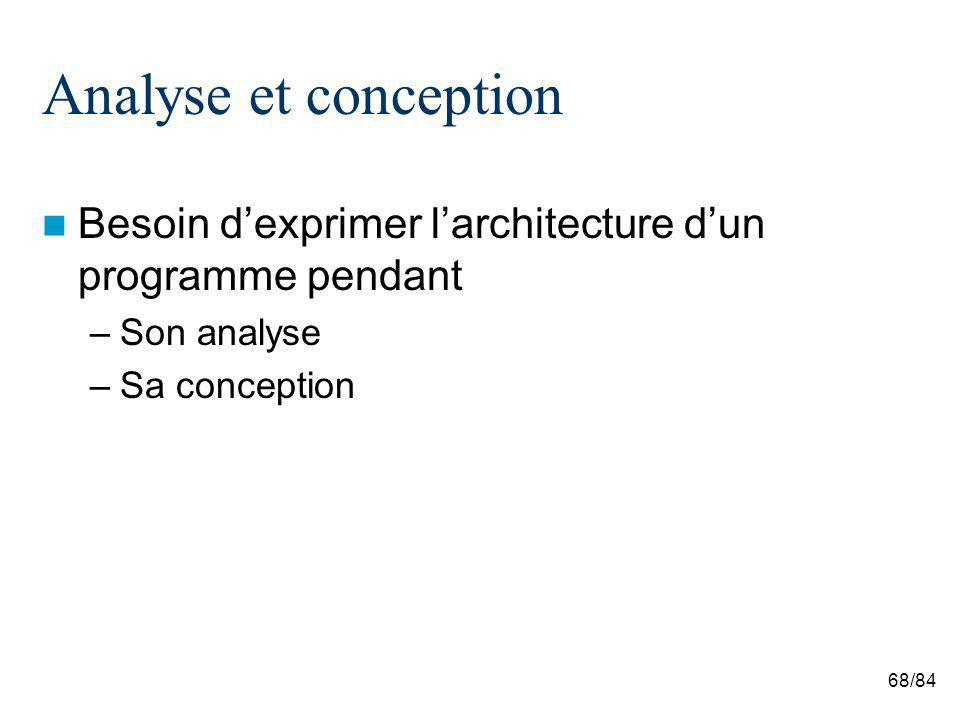 68/84 Analyse et conception Besoin dexprimer larchitecture dun programme pendant –Son analyse –Sa conception