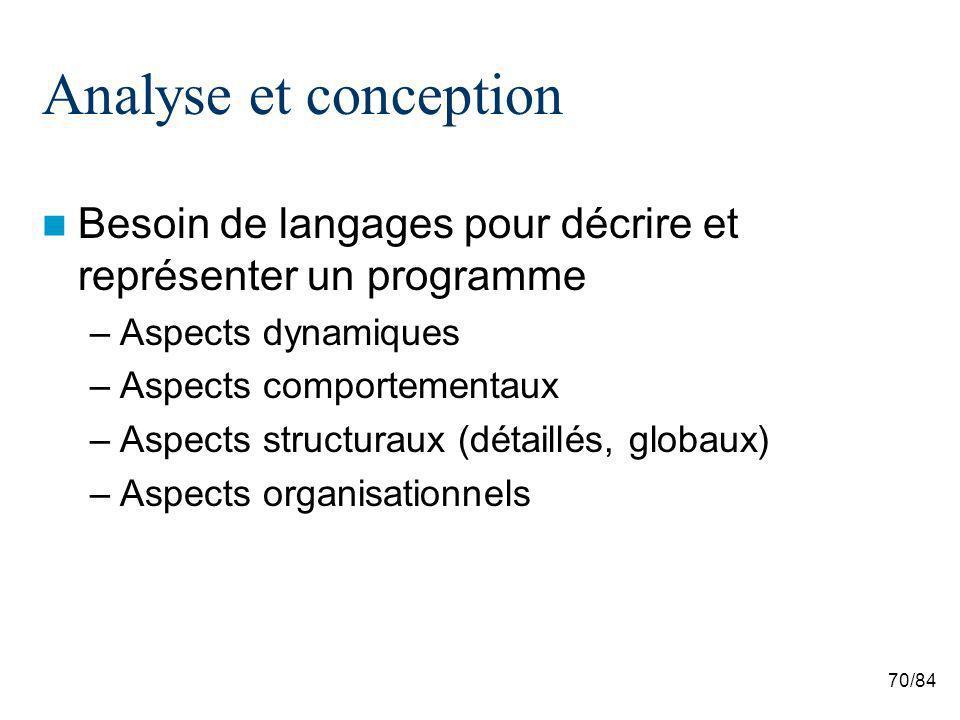 70/84 Analyse et conception Besoin de langages pour décrire et représenter un programme –Aspects dynamiques –Aspects comportementaux –Aspects structuraux (détaillés, globaux) –Aspects organisationnels