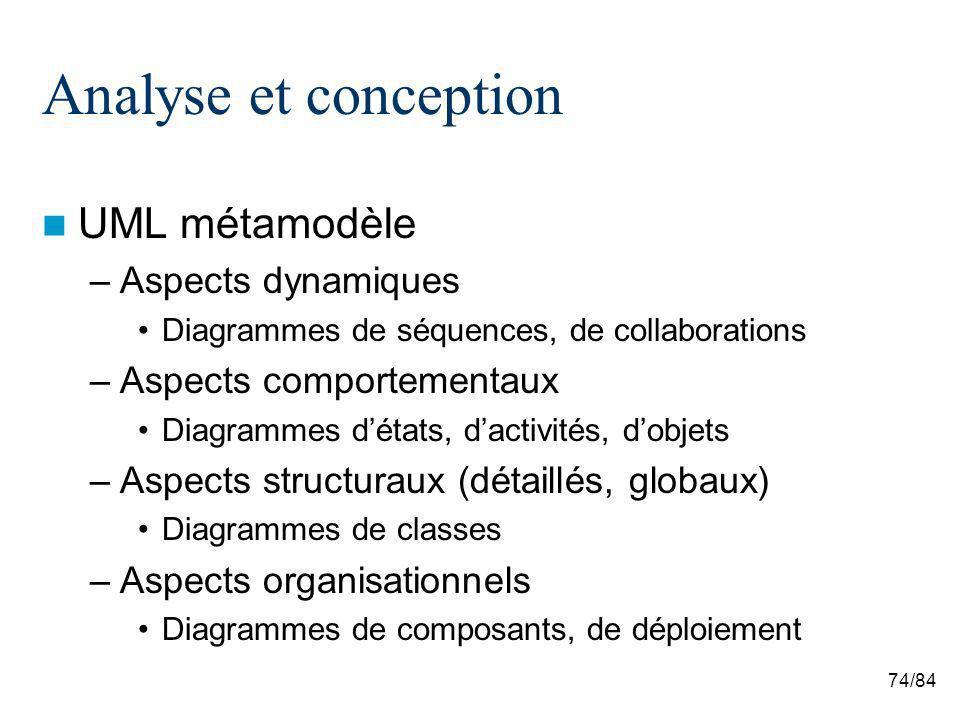 74/84 Analyse et conception UML métamodèle –Aspects dynamiques Diagrammes de séquences, de collaborations –Aspects comportementaux Diagrammes détats, dactivités, dobjets –Aspects structuraux (détaillés, globaux) Diagrammes de classes –Aspects organisationnels Diagrammes de composants, de déploiement