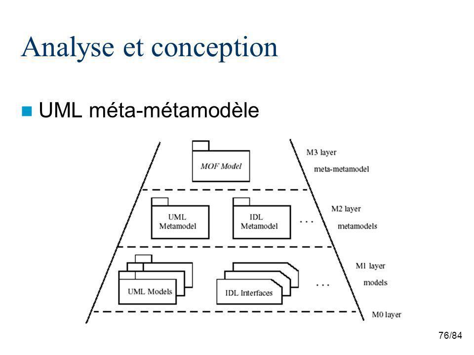 76/84 Analyse et conception UML méta-métamodèle