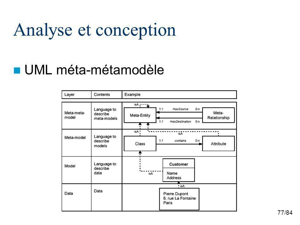 77/84 Analyse et conception UML méta-métamodèle