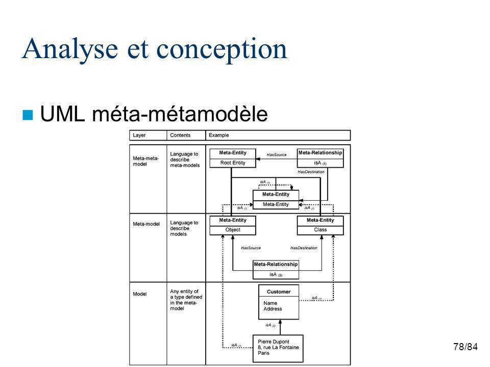 78/84 Analyse et conception UML méta-métamodèle