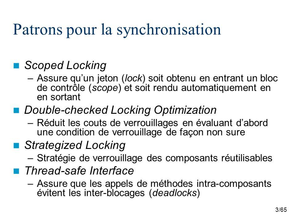 3/65 Patrons pour la synchronisation Scoped Locking –Assure quun jeton (lock) soit obtenu en entrant un bloc de contrôle (scope) et soit rendu automatiquement en en sortant Double-checked Locking Optimization –Réduit les couts de verrouillages en évaluant dabord une condition de verrouillage de façon non sure Strategized Locking –Stratégie de verrouillage des composants réutilisables Thread-safe Interface –Assure que les appels de méthodes intra-composants évitent les inter-blocages (deadlocks)