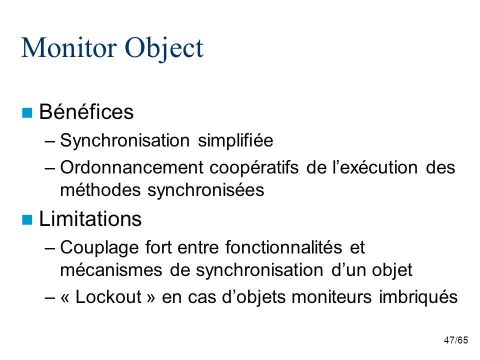 47/65 Monitor Object Bénéfices –Synchronisation simplifiée –Ordonnancement coopératifs de lexécution des méthodes synchronisées Limitations –Couplage