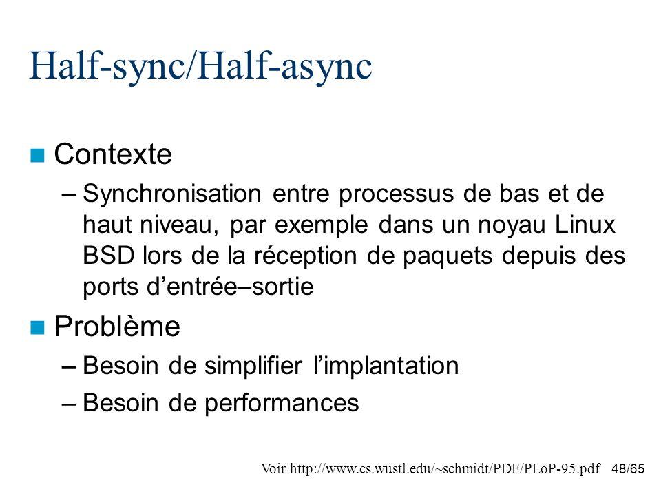 48/65 Half-sync/Half-async Contexte –Synchronisation entre processus de bas et de haut niveau, par exemple dans un noyau Linux BSD lors de la réception de paquets depuis des ports dentrée–sortie Problème –Besoin de simplifier limplantation –Besoin de performances Voir http://www.cs.wustl.edu/~schmidt/PDF/PLoP-95.pdf