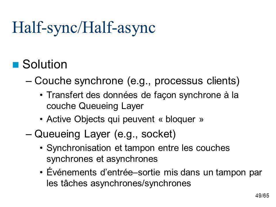 49/65 Half-sync/Half-async Solution –Couche synchrone (e.g., processus clients) Transfert des données de façon synchrone à la couche Queueing Layer Active Objects qui peuvent « bloquer » –Queueing Layer (e.g., socket) Synchronisation et tampon entre les couches synchrones et asynchrones Événements dentrée–sortie mis dans un tampon par les tâches asynchrones/synchrones