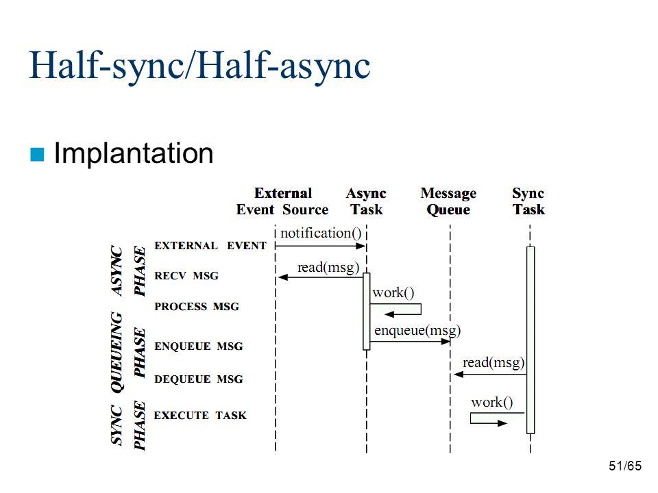 51/65 Half-sync/Half-async Implantation