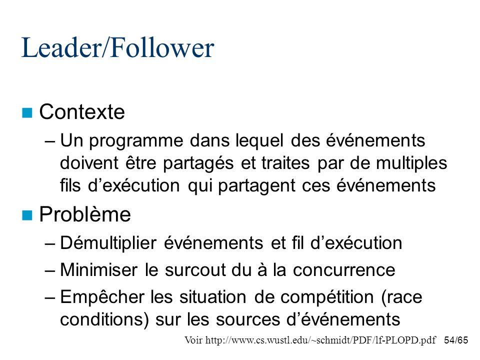 54/65 Leader/Follower Contexte –Un programme dans lequel des événements doivent être partagés et traites par de multiples fils dexécution qui partagen