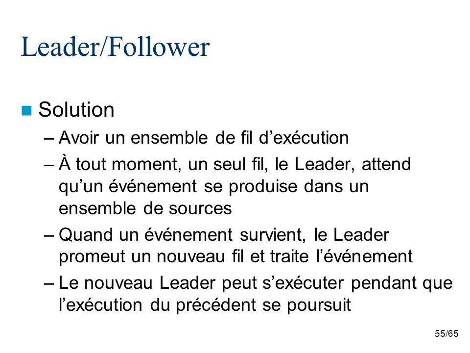 55/65 Leader/Follower Solution –Avoir un ensemble de fil dexécution –À tout moment, un seul fil, le Leader, attend quun événement se produise dans un ensemble de sources –Quand un événement survient, le Leader promeut un nouveau fil et traite lévénement –Le nouveau Leader peut sexécuter pendant que lexécution du précédent se poursuit