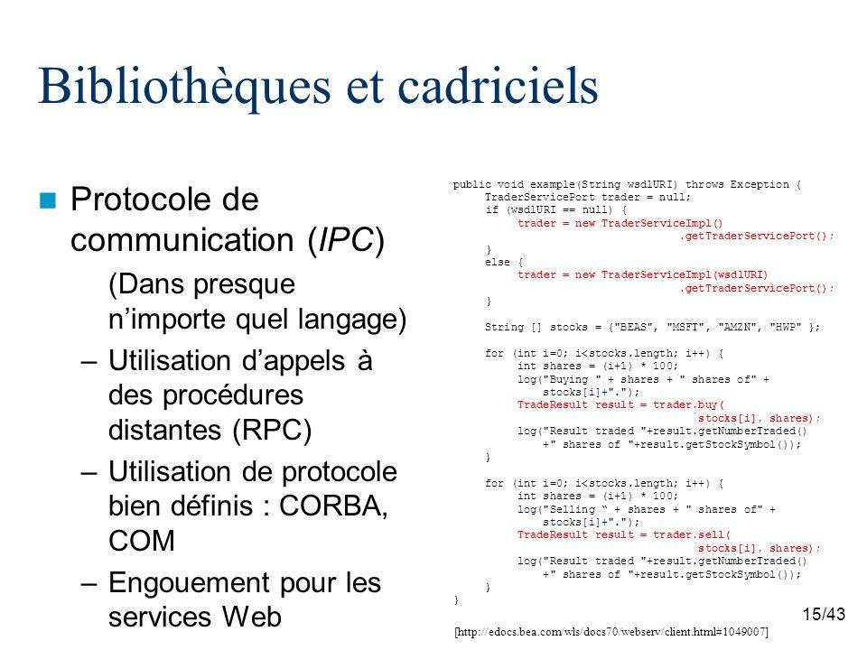 15/43 Bibliothèques et cadriciels Protocole de communication (IPC) (Dans presque nimporte quel langage) –Utilisation dappels à des procédures distantes (RPC) –Utilisation de protocole bien définis : CORBA, COM –Engouement pour les services Web [http://edocs.bea.com/wls/docs70/webserv/client.html#1049007] public void example(String wsdlURI) throws Exception { TraderServicePort trader = null; if (wsdlURI == null) { trader = new TraderServiceImpl().getTraderServicePort(); } else { trader = new TraderServiceImpl(wsdlURI).getTraderServicePort(); } String [] stocks = { BEAS , MSFT , AMZN , HWP }; for (int i=0; i<stocks.length; i++) { int shares = (i+1) * 100; log( Buying + shares + shares of + stocks[i]+ . ); TradeResult result = trader.buy( stocks[i], shares); log( Result traded +result.getNumberTraded() + shares of +result.getStockSymbol()); } for (int i=0; i<stocks.length; i++) { int shares = (i+1) * 100; log( Selling + shares + shares of + stocks[i]+ . ); TradeResult result = trader.sell( stocks[i], shares); log( Result traded +result.getNumberTraded() + shares of +result.getStockSymbol()); }
