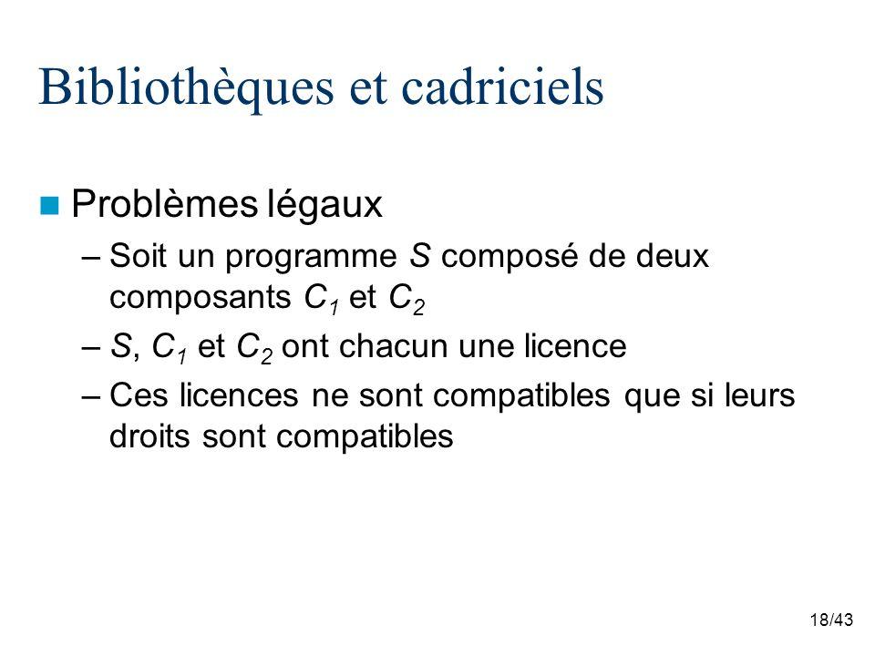 18/43 Bibliothèques et cadriciels Problèmes légaux –Soit un programme S composé de deux composants C 1 et C 2 –S, C 1 et C 2 ont chacun une licence –Ces licences ne sont compatibles que si leurs droits sont compatibles