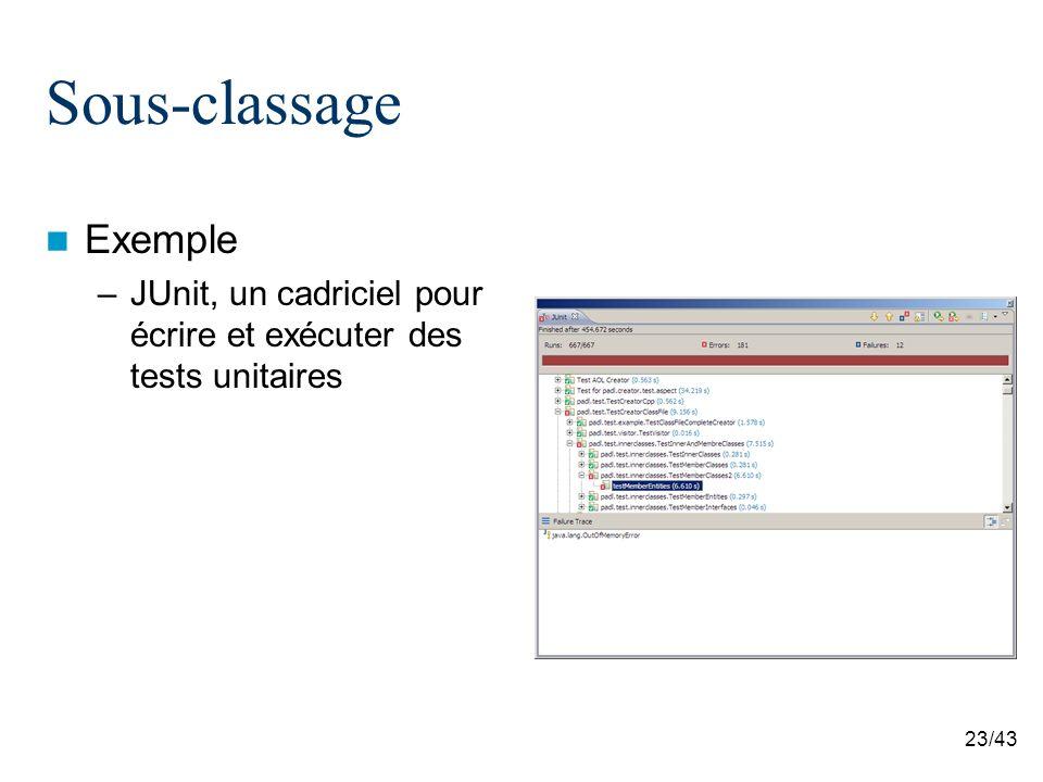 23/43 Sous-classage Exemple –JUnit, un cadriciel pour écrire et exécuter des tests unitaires