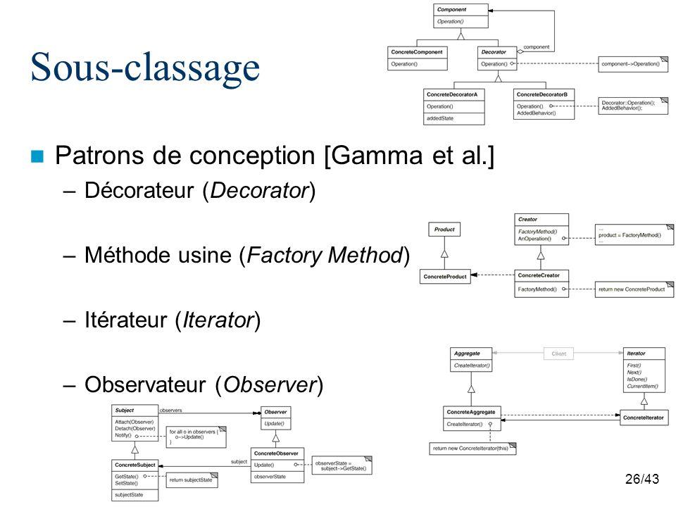26/43 Sous-classage Patrons de conception [Gamma et al.] –Décorateur (Decorator) –Méthode usine (Factory Method) –Itérateur (Iterator) –Observateur (Observer)