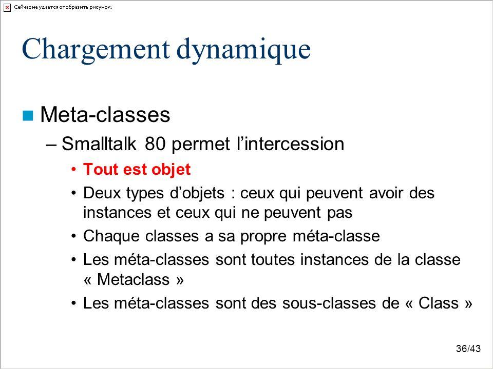 36/43 Chargement dynamique Meta-classes –Smalltalk 80 permet lintercession Tout est objet Deux types dobjets : ceux qui peuvent avoir des instances et ceux qui ne peuvent pas Chaque classes a sa propre méta-classe Les méta-classes sont toutes instances de la classe « Metaclass » Les méta-classes sont des sous-classes de « Class »