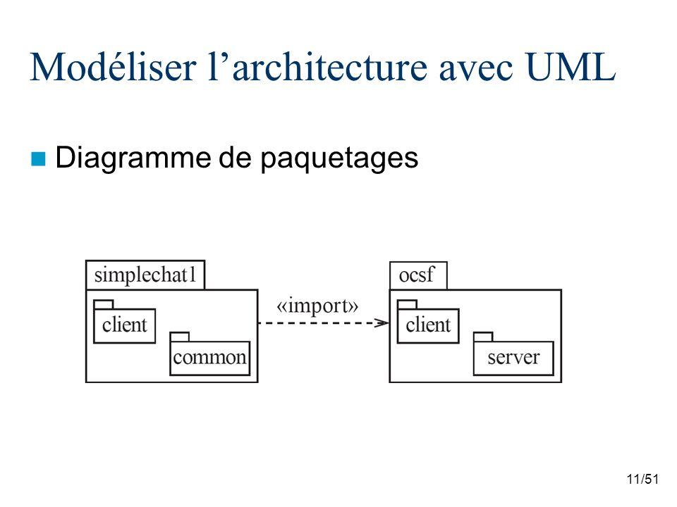 11/51 Modéliser larchitecture avec UML Diagramme de paquetages