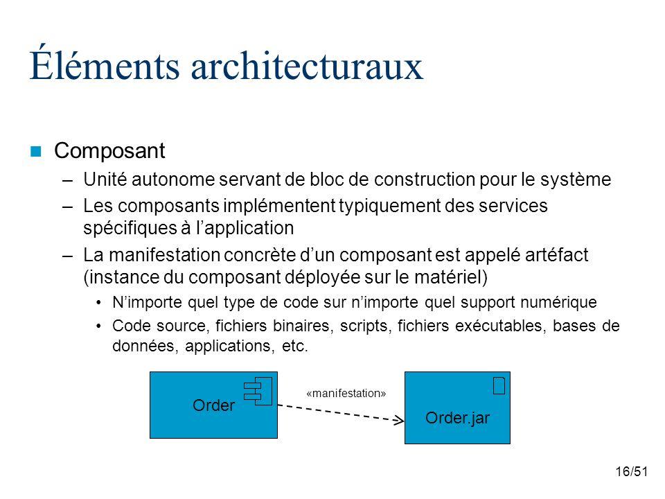 16/51 Éléments architecturaux Composant –Unité autonome servant de bloc de construction pour le système –Les composants implémentent typiquement des s