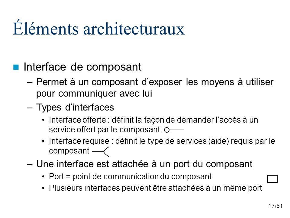 17/51 Éléments architecturaux Interface de composant –Permet à un composant dexposer les moyens à utiliser pour communiquer avec lui –Types dinterface
