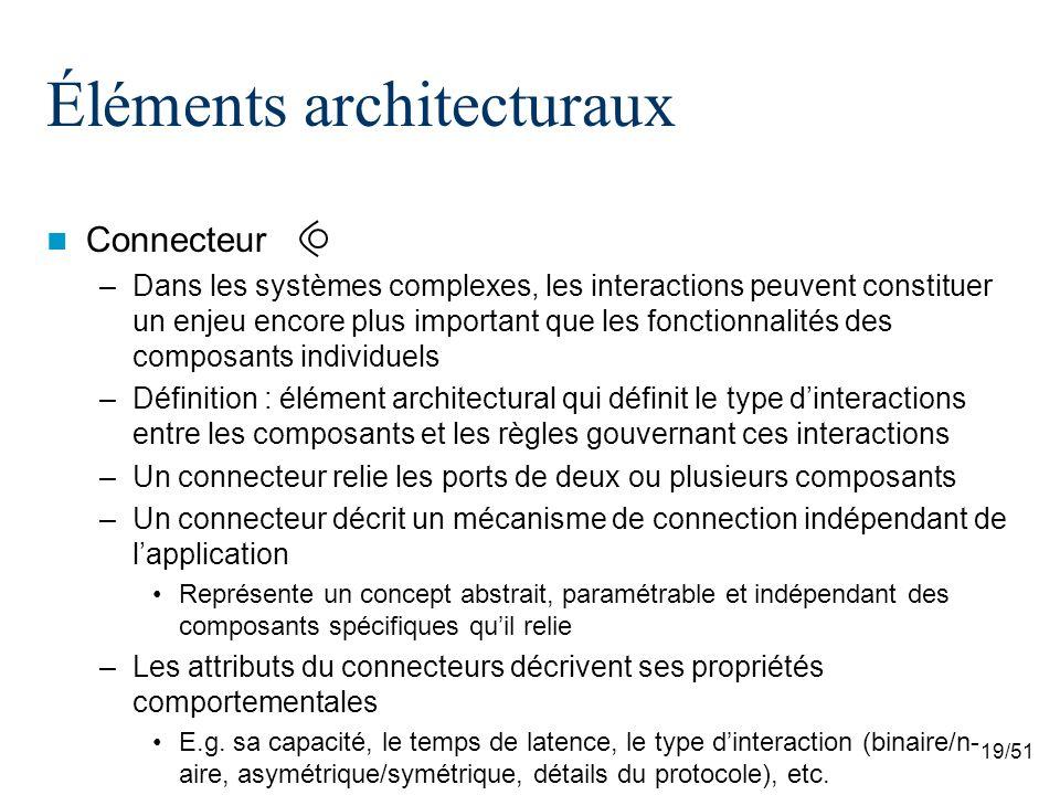 19/51 Éléments architecturaux Connecteur –Dans les systèmes complexes, les interactions peuvent constituer un enjeu encore plus important que les fonc