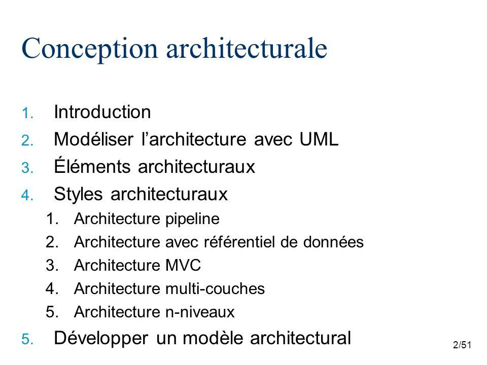 2/51 Conception architecturale 1. Introduction 2. Modéliser larchitecture avec UML 3. Éléments architecturaux 4. Styles architecturaux 1.Architecture