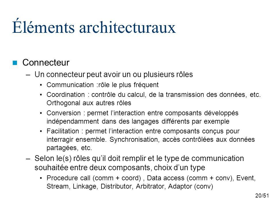 20/51 Éléments architecturaux Connecteur –Un connecteur peut avoir un ou plusieurs rôles Communication :rôle le plus fréquent Coordination : contrôle du calcul, de la transmission des données, etc.